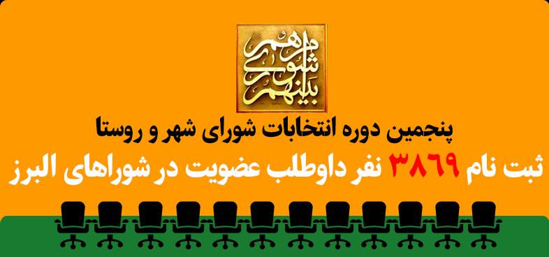اینفوگرافی/ آمار ثبت نام پنجمین دوره انتخابات شوراهای استان البرز