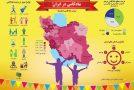 شادترین شهرهای ایران کدامند؟ + اینفوگرافیک